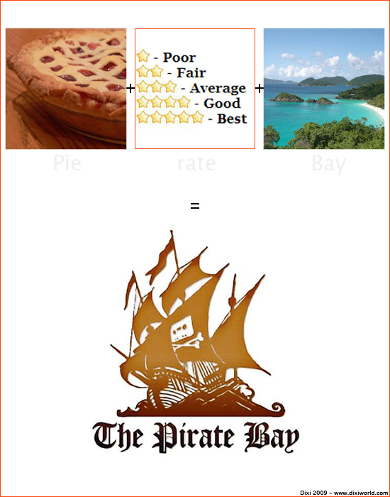 The Pirate Bay LOL 2009